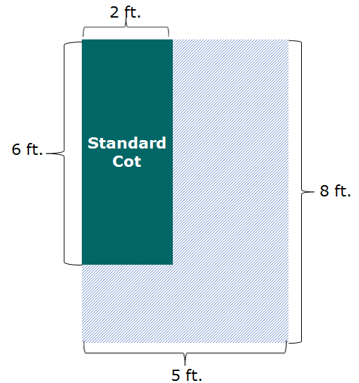 Standard cot space